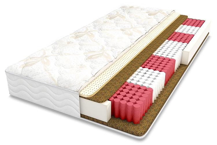 Купить Матрас Испания (1600х2000мм) в интернет магазине корпусной и мягкой мебели для дома