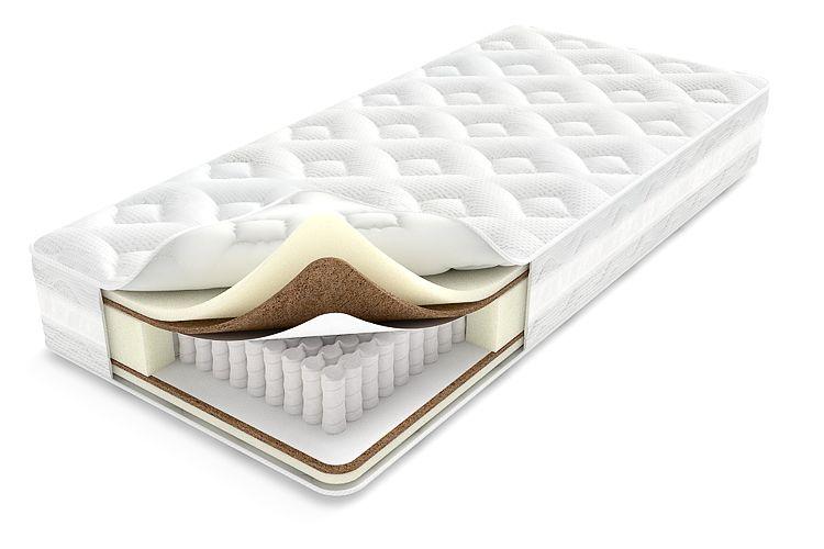 Купить Матрас Golden soft Z1000 (2000х2000 мм) в интернет магазине корпусной и мягкой мебели для дома