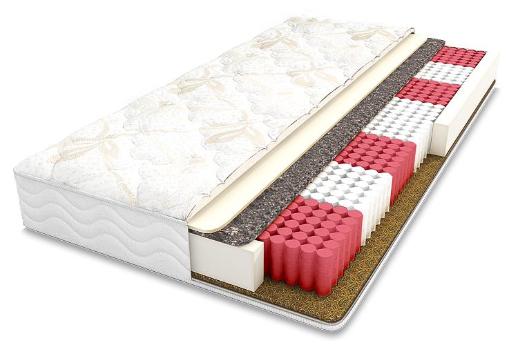 Купить Матрас Рим (1400х2000 мм) в интернет магазине корпусной и мягкой мебели для дома