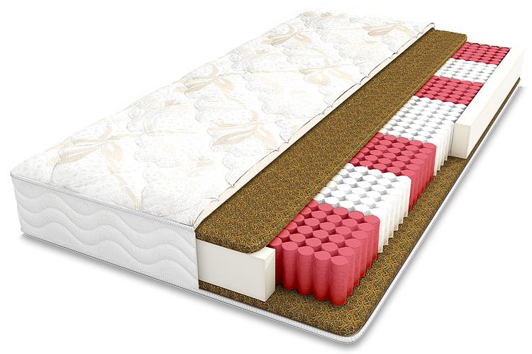 Купить Матрас Монако (1400х2000) в интернет магазине корпусной и мягкой мебели для дома