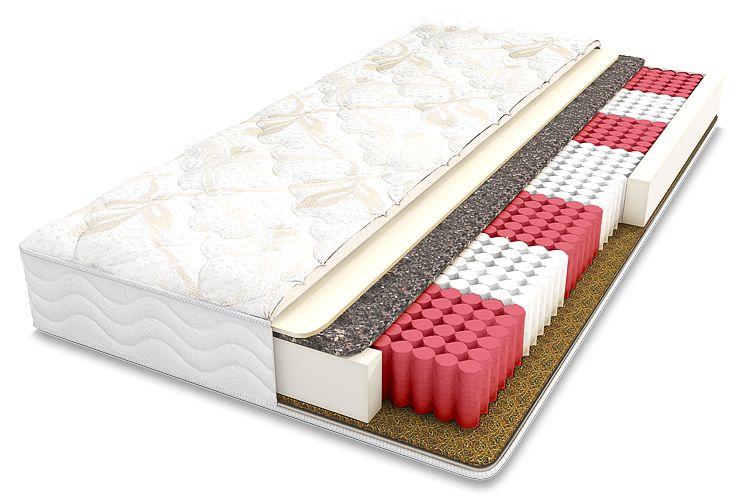 Купить Матрас Рим (800х2000 мм) в интернет магазине корпусной и мягкой мебели для дома