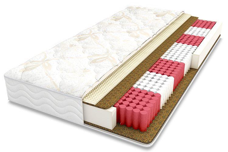 Купить Матрас Мексика (1200х2000 мм) в интернет магазине корпусной и мягкой мебели для дома